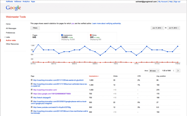 Author-Stats-Google-Webmastertools