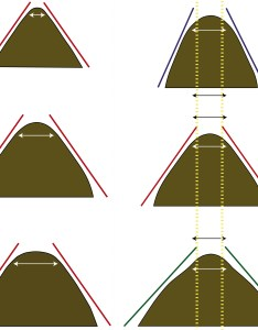 Saddle tree angle and width left these three diagrams illustrate identical angles with also fit tips schleese rh