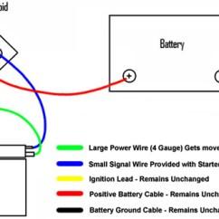 Solenoid Wiring Diagram 86 Ford F150 2002 Dodge Stratus Techstarterwiring
