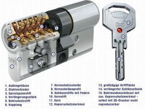 Sicherheitszylinder BKS