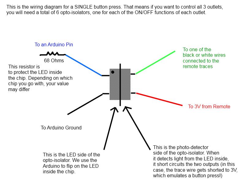 Wiring Diagram For Apache Quad