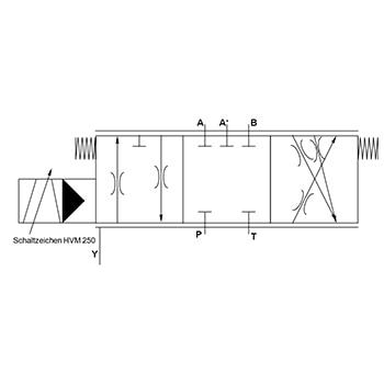 Mounting pattern NG 25 :: Schneider Kreuznach