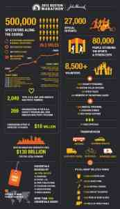 2013infographic-stats (1)