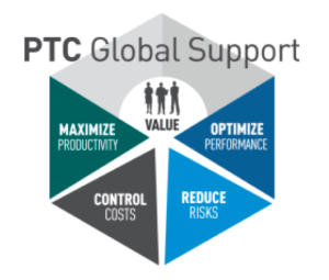 PTC levels up its global support offering