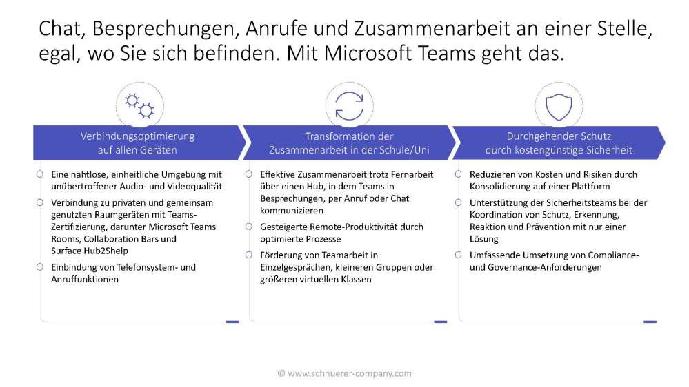 MS Teams und MVC für Bildungseinrichtungen_Seite_03