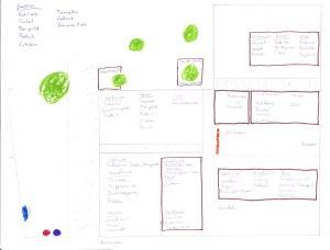 Der Plan für die erste Pflanzung von Gemüse im Kleingarten.