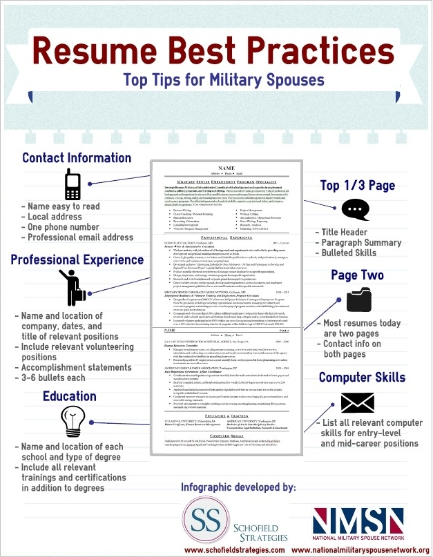 Military Spouse Resume Infographic Best Practices