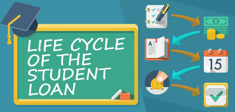 student-loan
