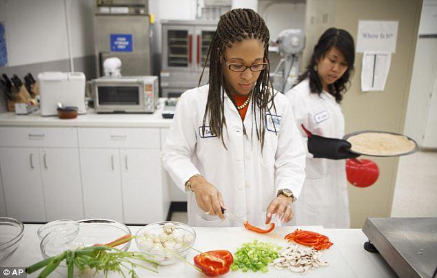Food Scientists