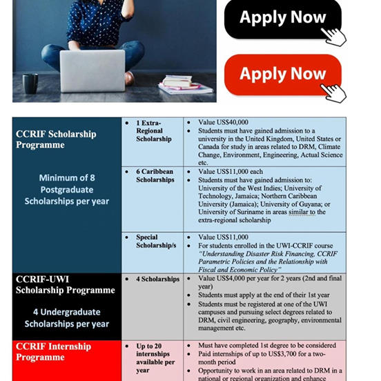 CCRIF Scholarships