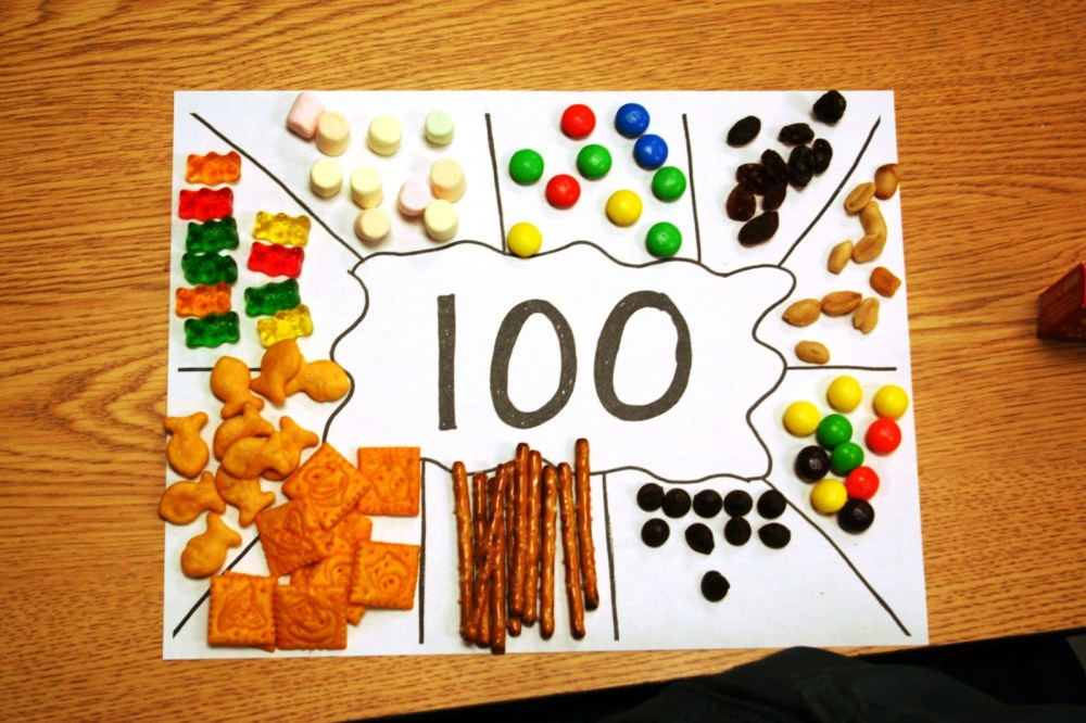 medium resolution of Celebrating the 100th Day of School Without Junk Food