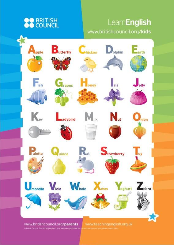 English Alphabet Worksheets Esl #5