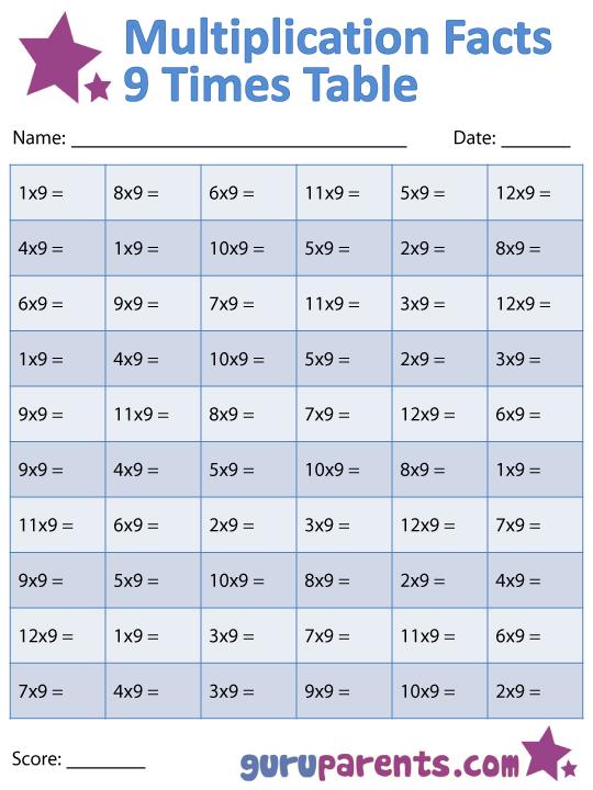 Multiplication Worksheets 9 #5