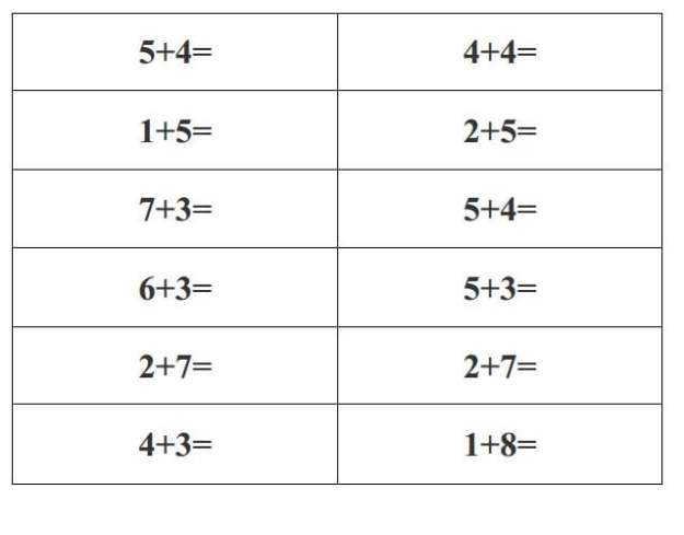 Simple Addition Math Worksheets #5