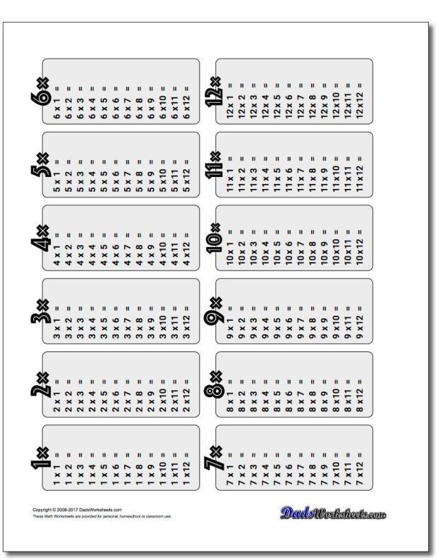 Multiplication Table Worksheets Grade 5