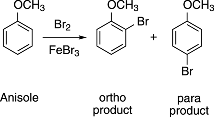 Bringing Out the Howitzers: Reactions of Aromatic