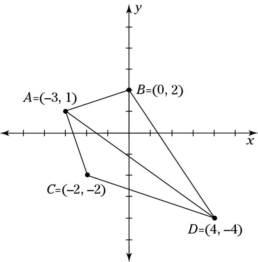 Practice Problems for Intermediate Algebra and Coordinate