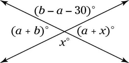 Practice Problems for Geometry, Trig, and Advanced Math