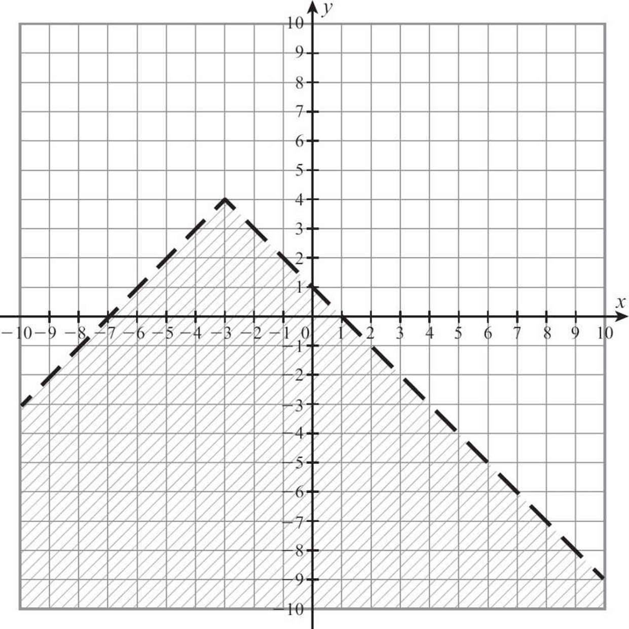 Worksheet Graphing Pictures On A Coordinate Plane Grass Fedjp Worksheet Study Site