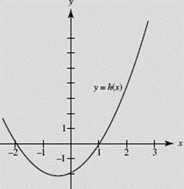 APPROXIMATIONS OF THE DEFINITE INTEGRAL; RIEMANN SUMS