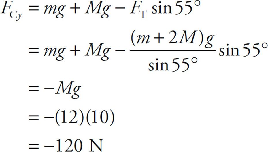 And finally, from Equation (2), we get