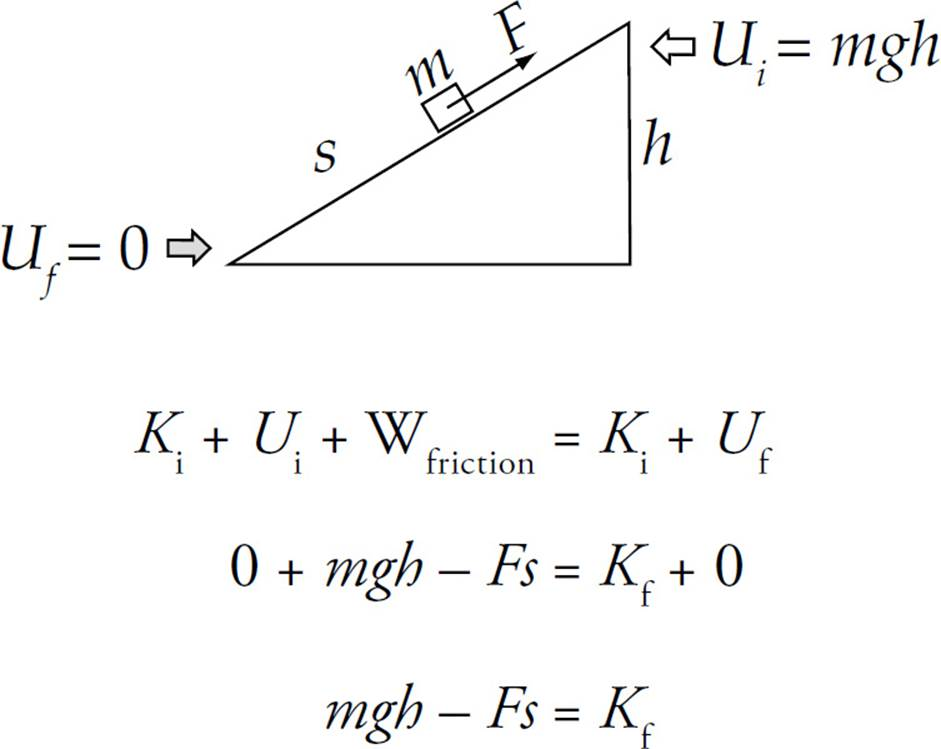 What Is The Equation For Conservation Of Mechanical Energy