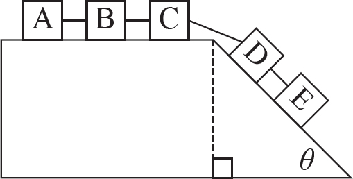 34 five boxes are linked together as shown above if both