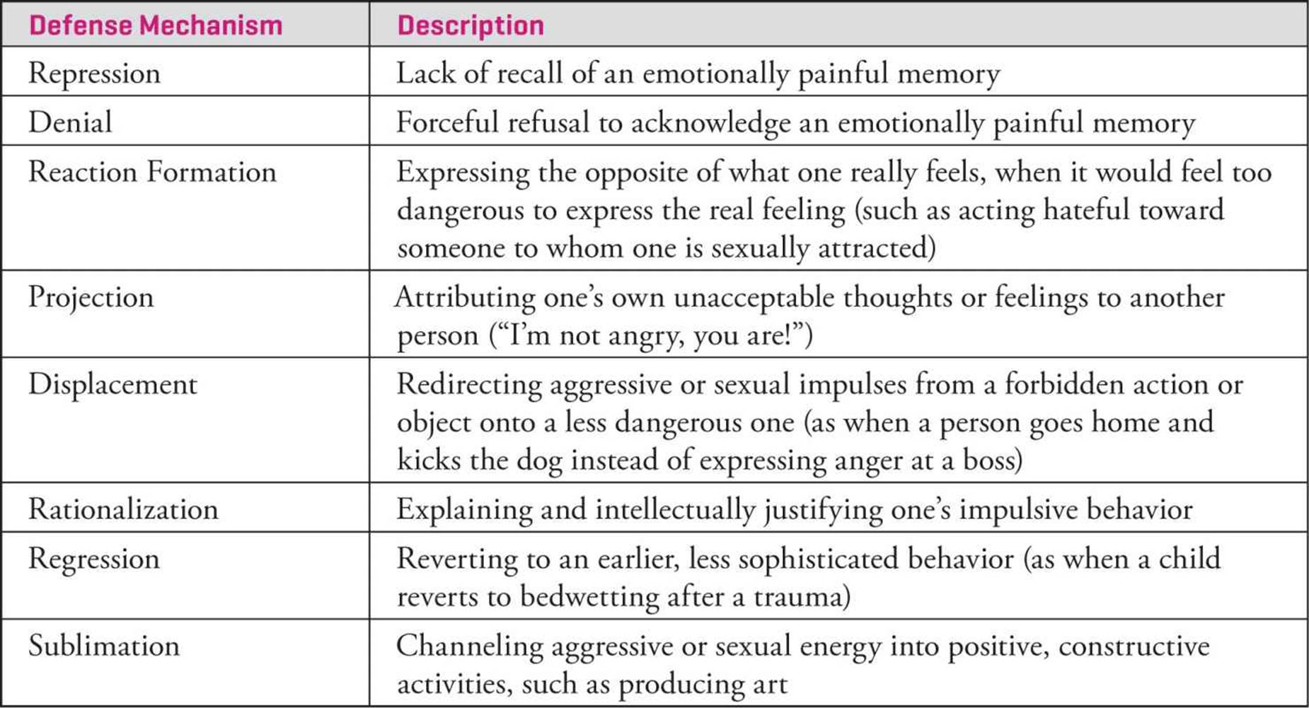 Personality Motivation Attitudes And Psychological