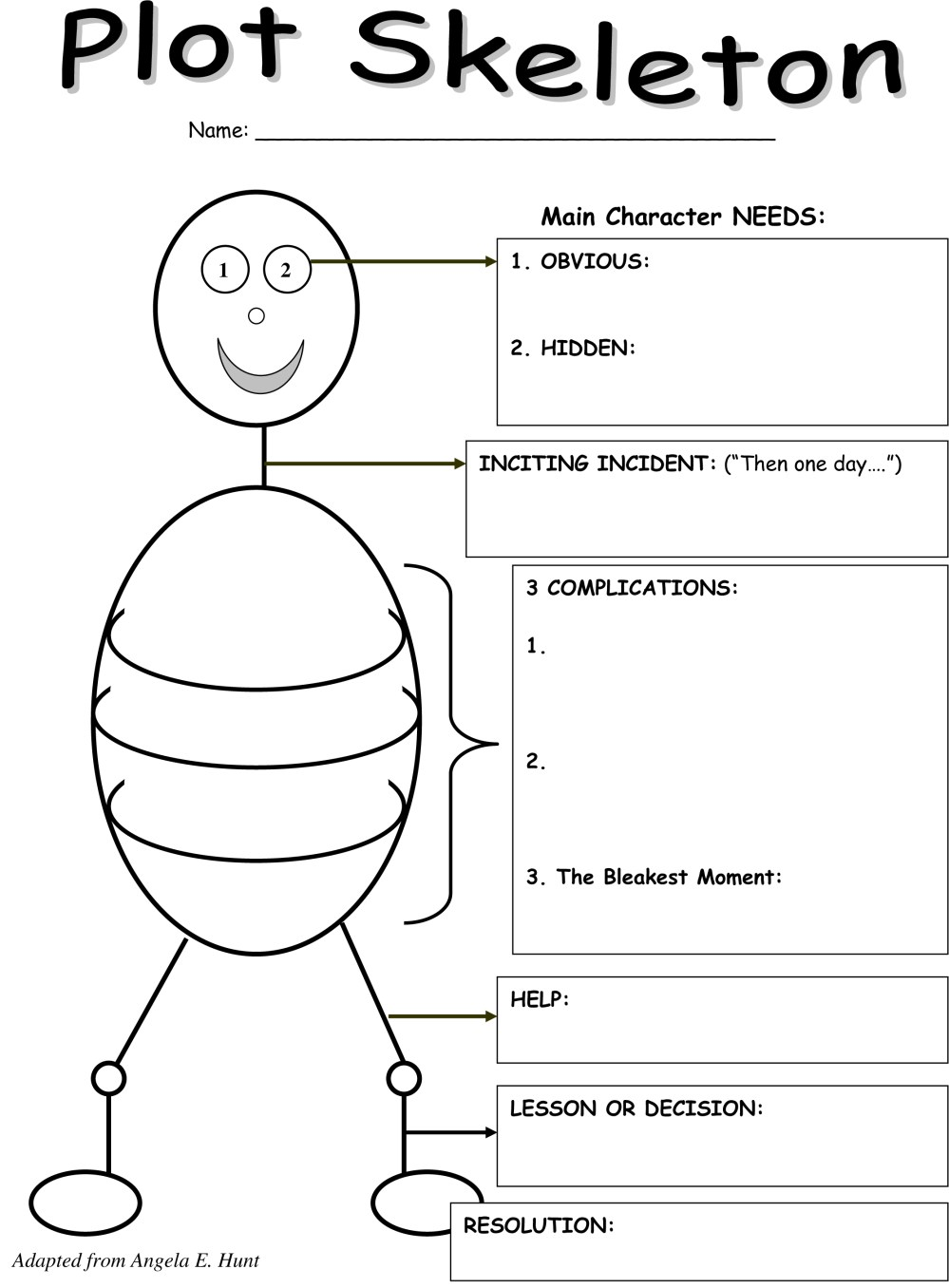 medium resolution of The Plot Thickens: A Graphic Organizer for Teaching Writing   A Learning  Experience