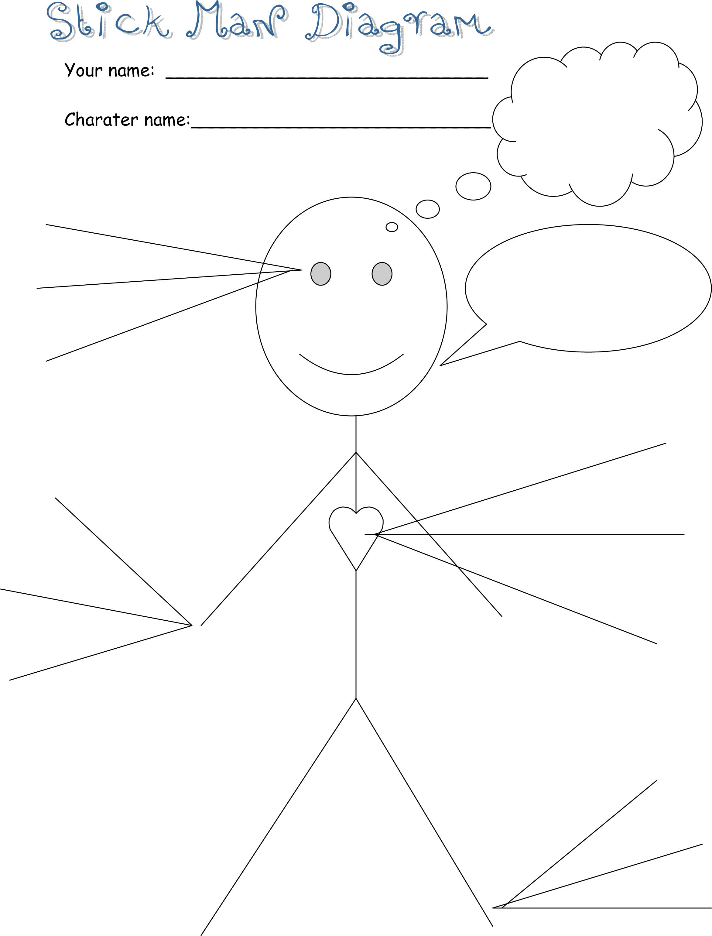 columbus ship diagram diy dual battery system graphic organizers: stick man to the rescue! | a learning experience