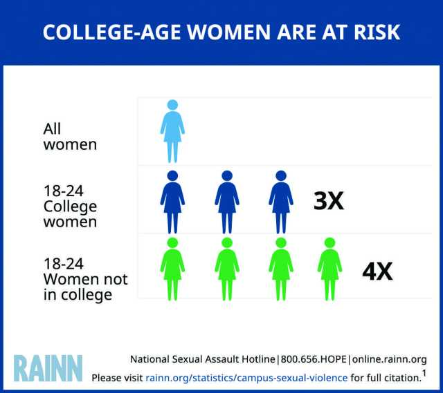 CollegeWomenGraph[1]
