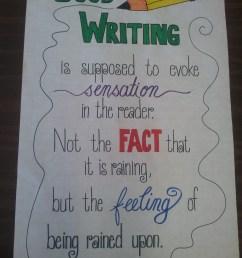 Creative Writing 5th Grade : Staff Picks [ 1632 x 1224 Pixel ]