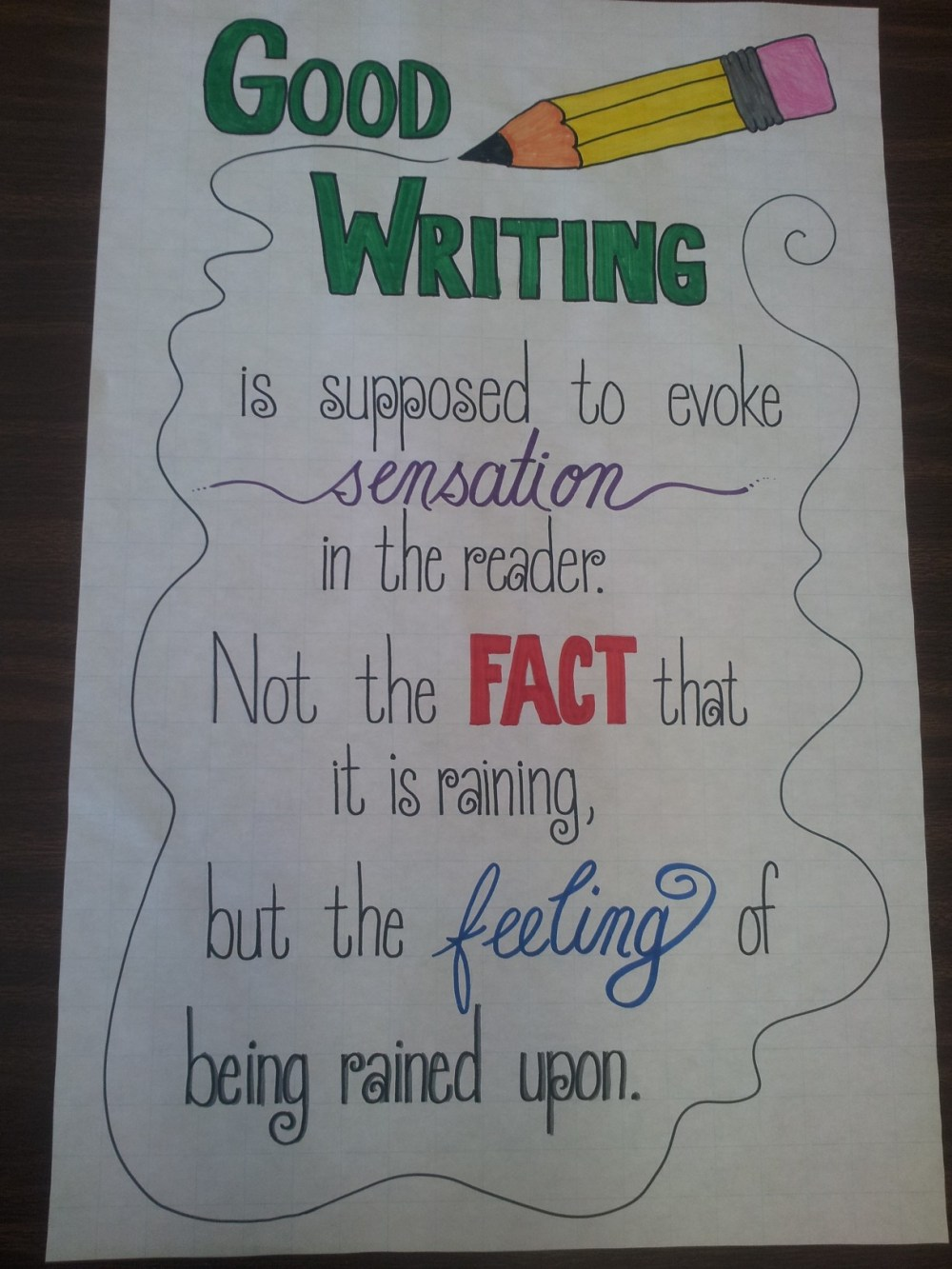 medium resolution of Creative Writing 5th Grade : Staff Picks