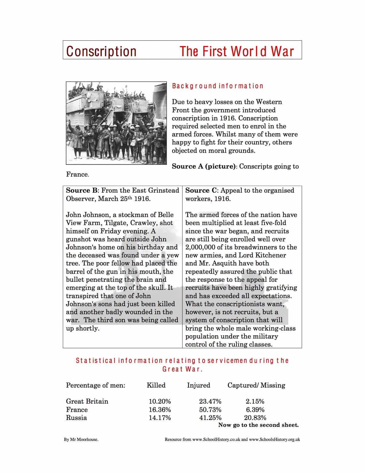 World War 1 Conscription Higher Ability