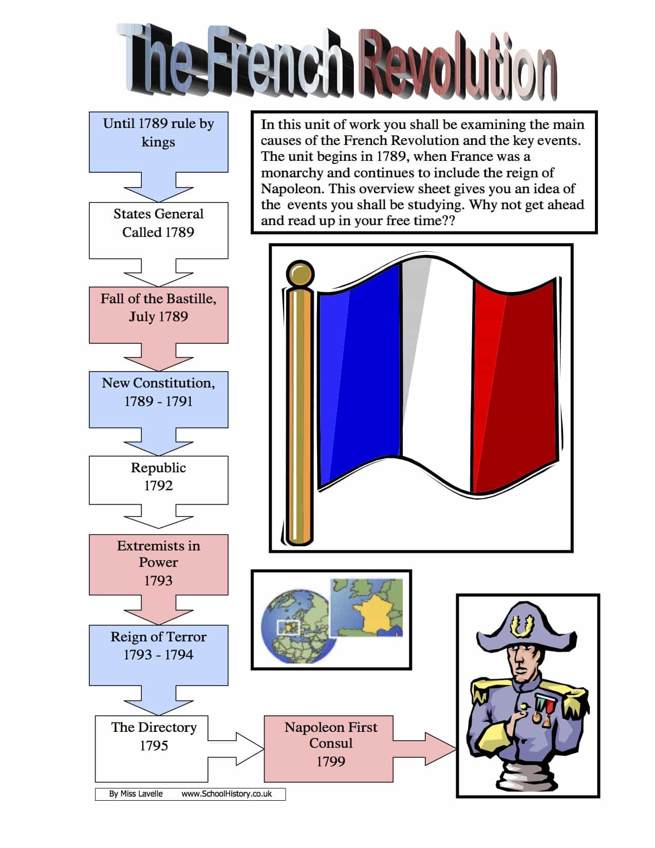 Overview Of The French Revolution Worksheet