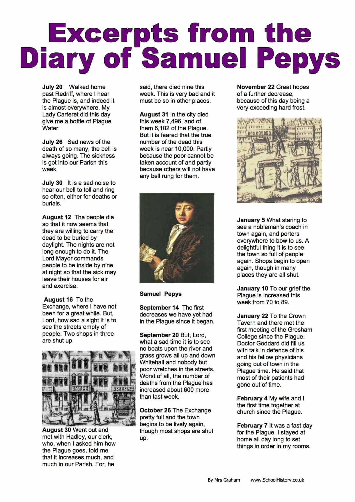 Excerpts From The Diary Of Samuel Pepys