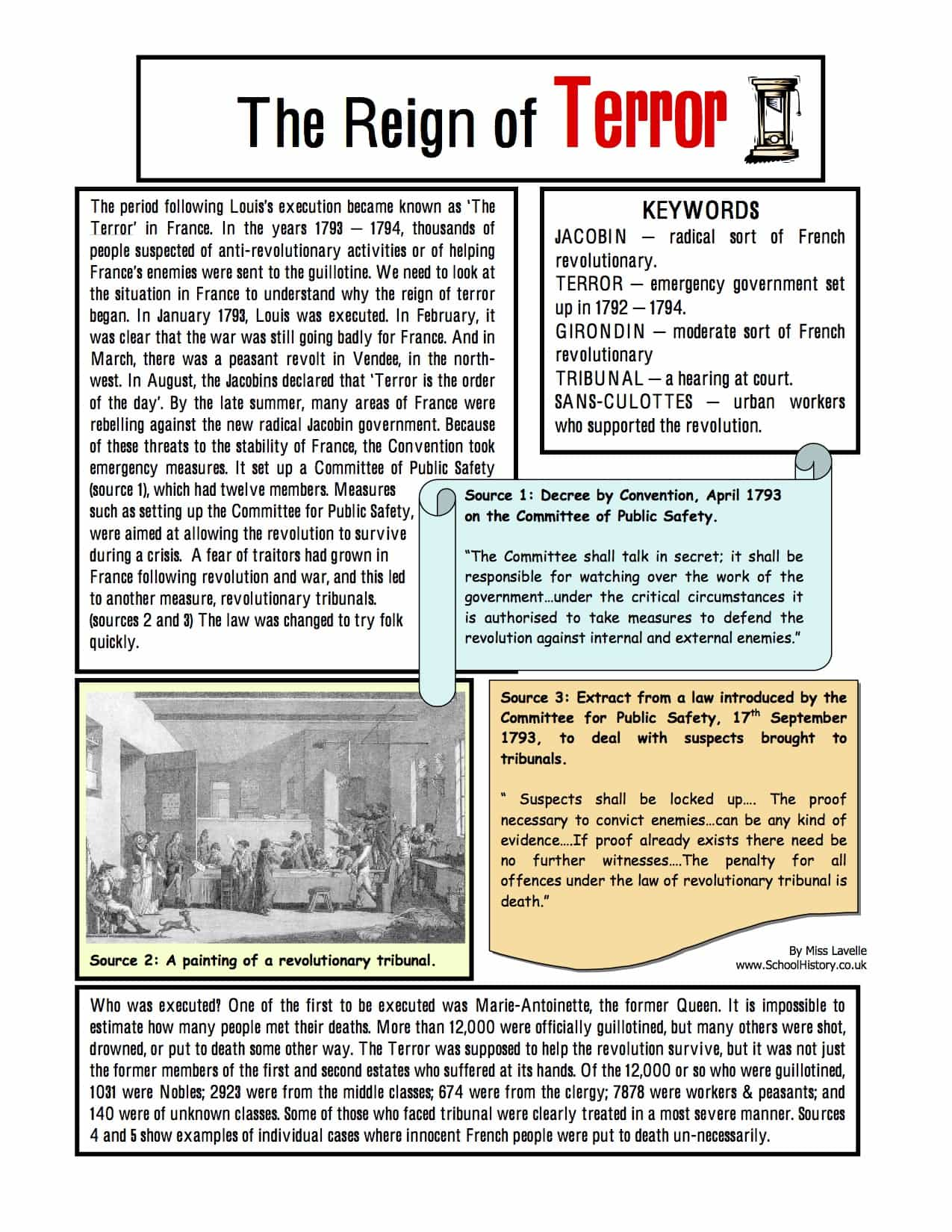 The Reign Of Terror France Worksheet