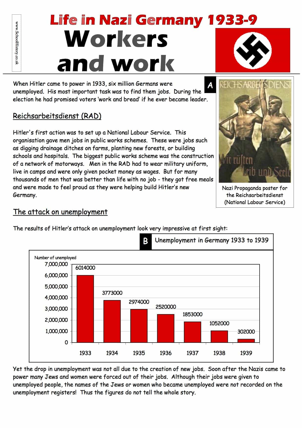 Life In Nazi Germany Workers And Work Facts Amp Information