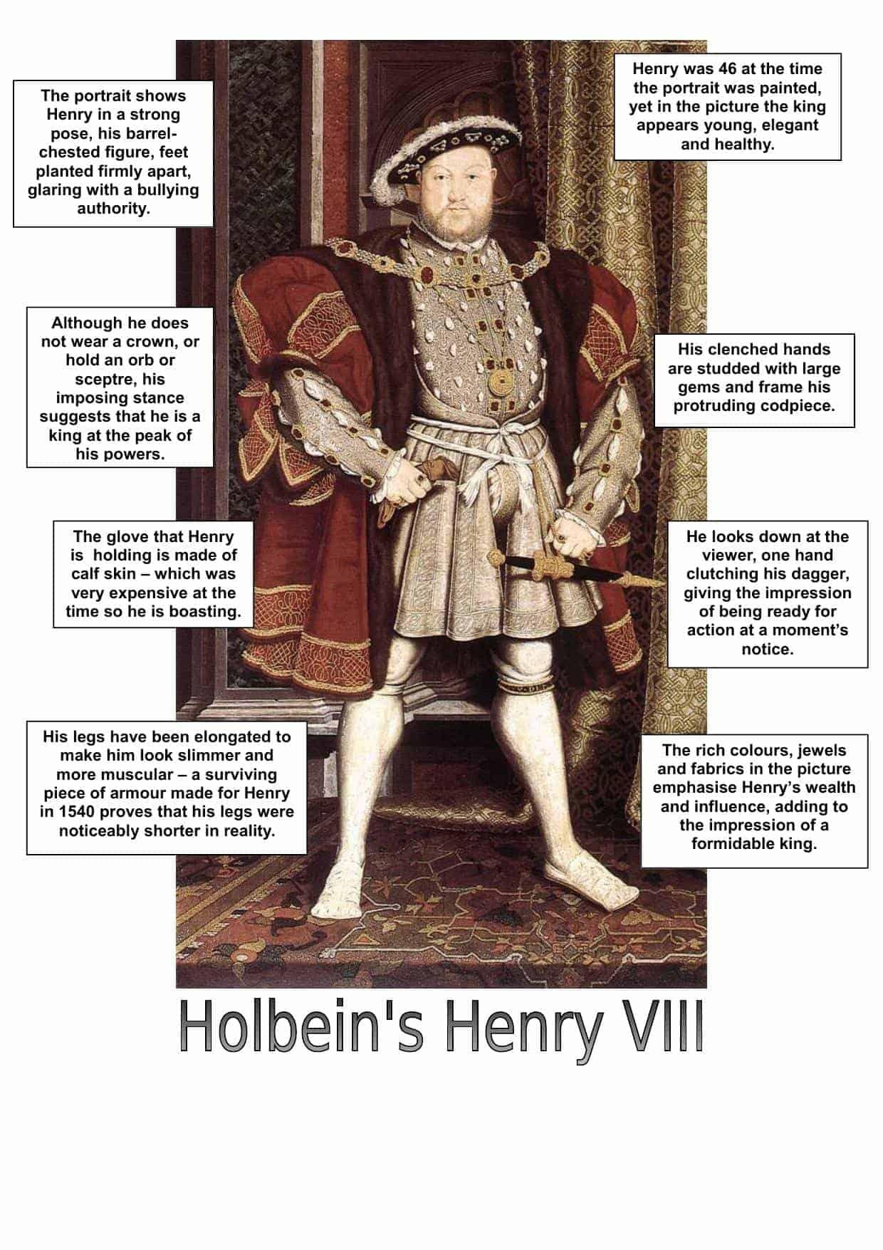 The Tudors Worksheets
