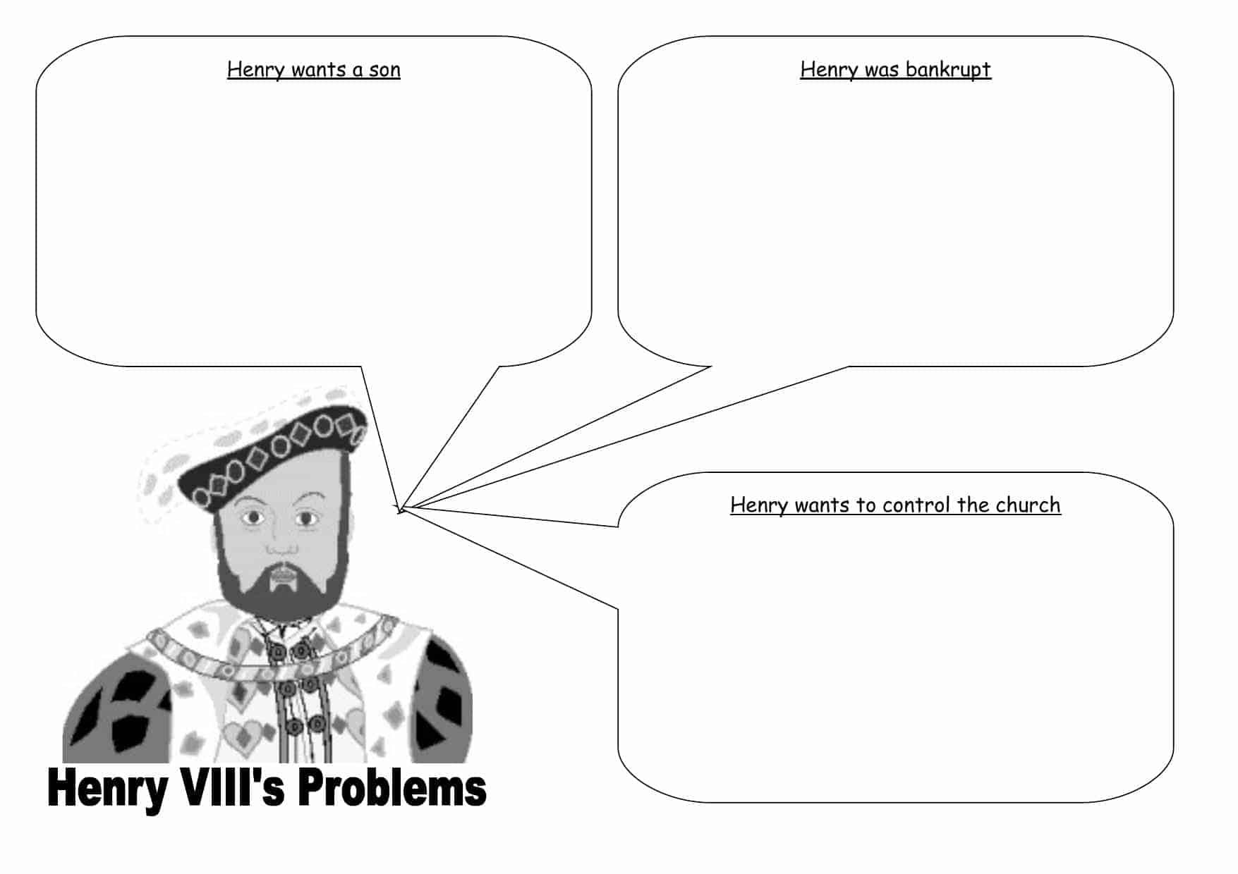 Henry Viii Problems Speech Bubbles