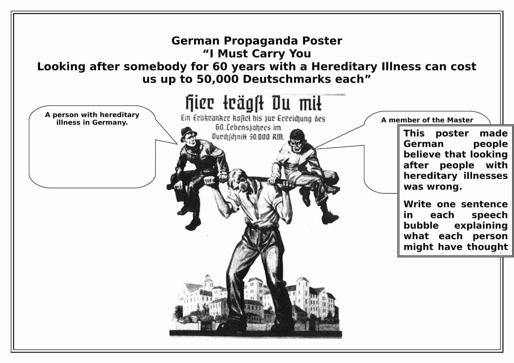 Nazi Propaganda Starter Worksheet