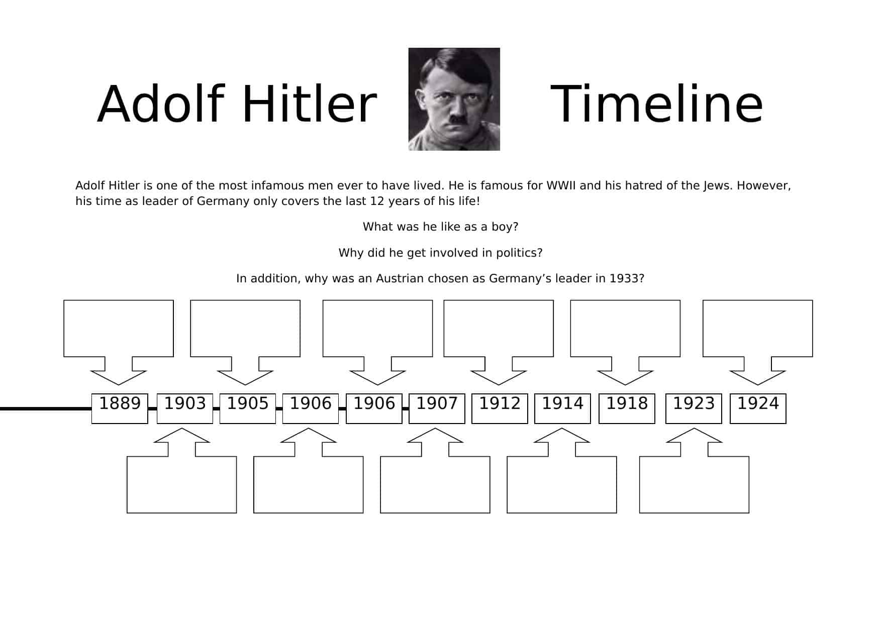 Adolf Hitler Timeline Worksheet