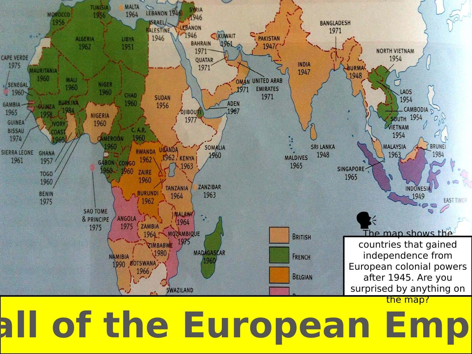 Fall Of European Empires Igcse Powerpoint