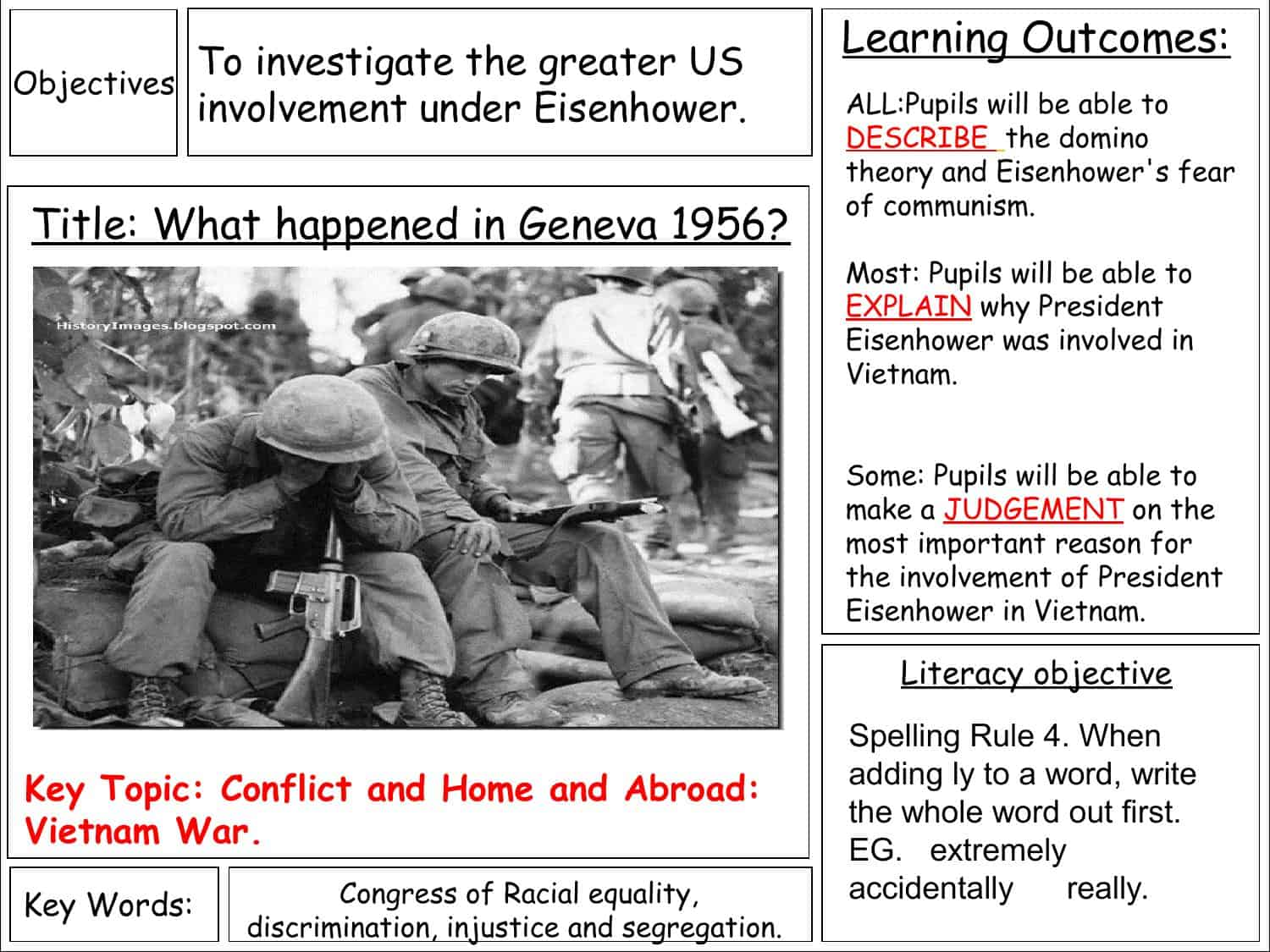 Gcse History Worksheets