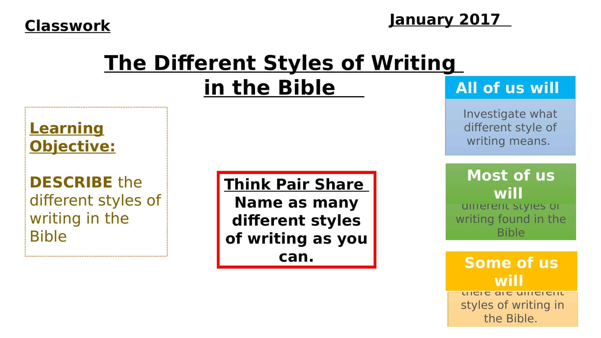 Historical Biblical Writing Styles Powerpoint