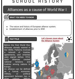 Alliances as a cause of World War I Facts [ 1123 x 794 Pixel ]
