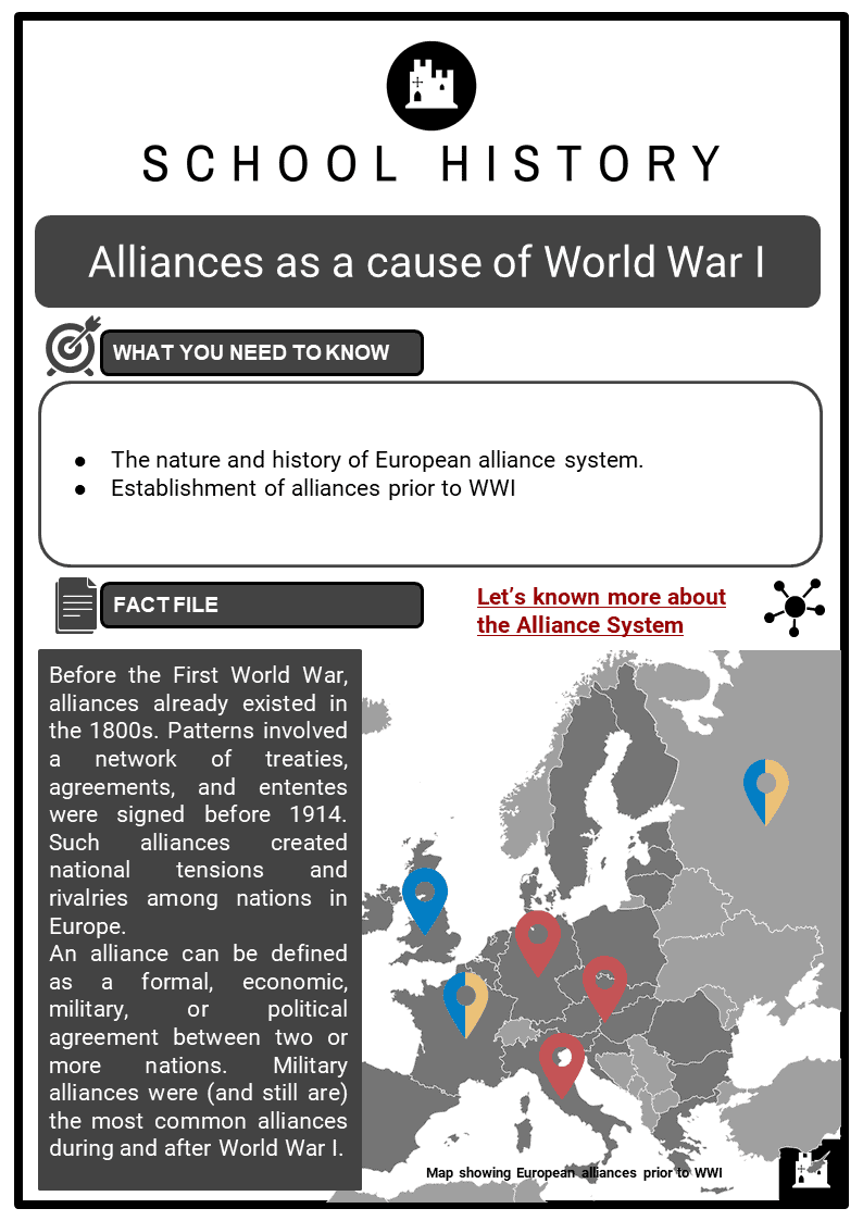 medium resolution of Alliances as a cause of World War I Facts