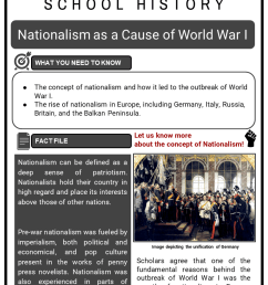 WW1 (The Great War) Worksheets   KS3 \u0026 KS4 Lesson Plans Resources [ 1123 x 794 Pixel ]