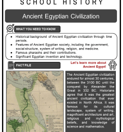 Ancient Egyptian Civilization Facts [ 1123 x 794 Pixel ]