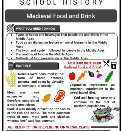 Medieval Food \u0026 Drink Facts [ 1123 x 794 Pixel ]